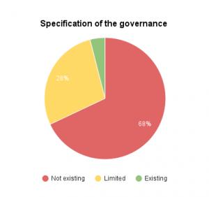 governance3